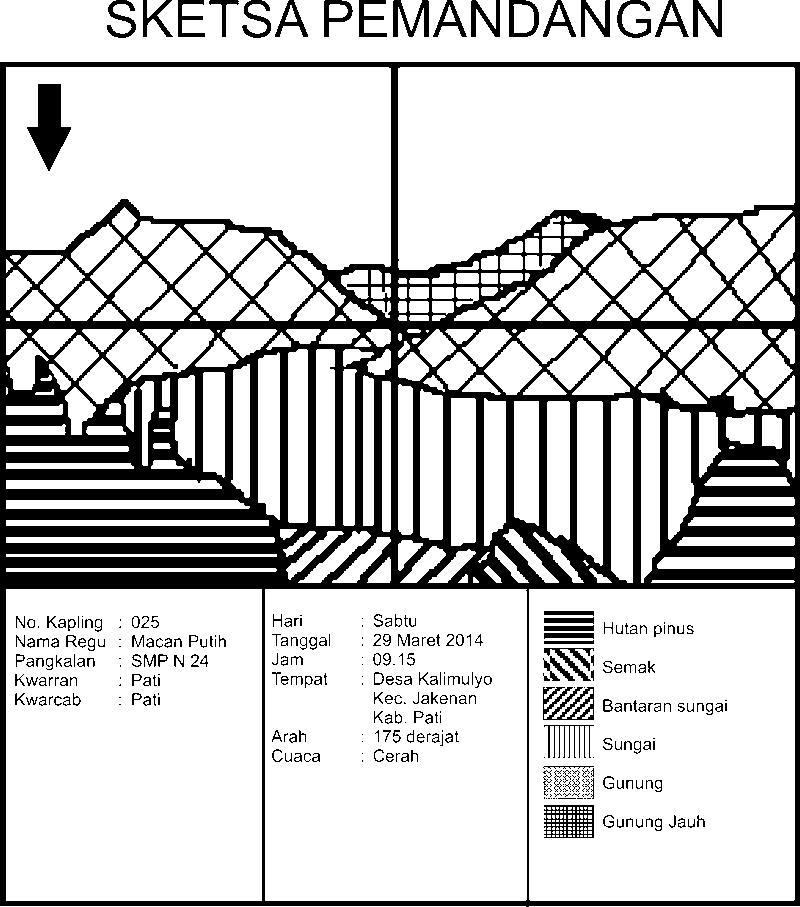 panorama sketsa pemandangan