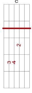 Acordes básicos para violão e guitarra  (variações)