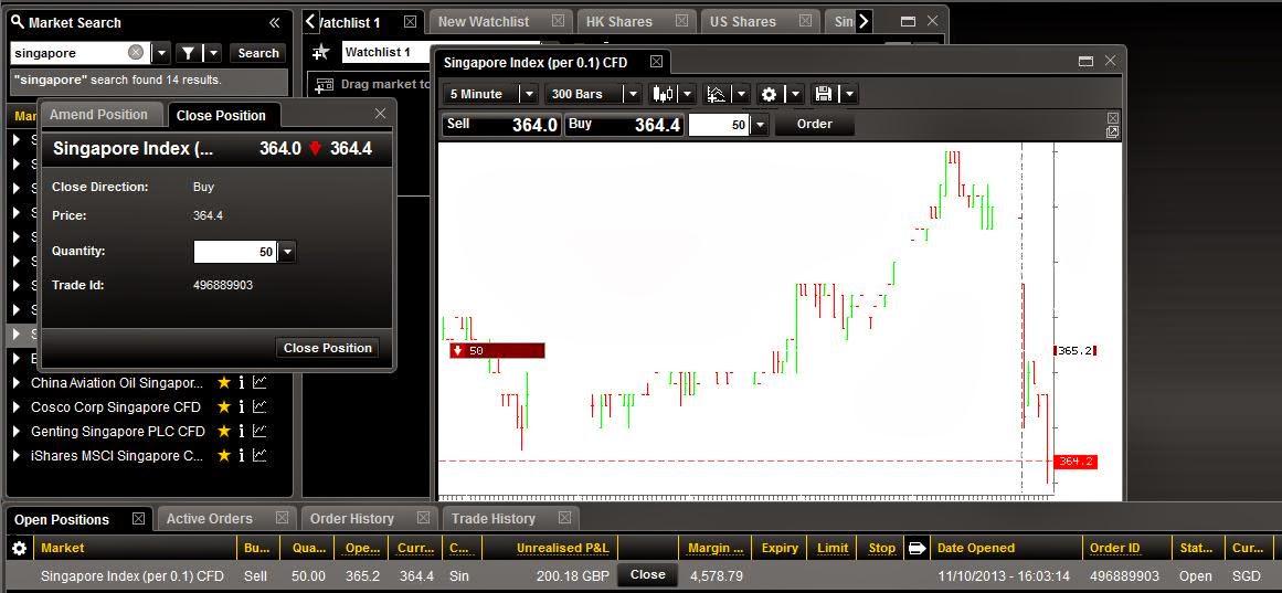 Best cfd trading platform singapore