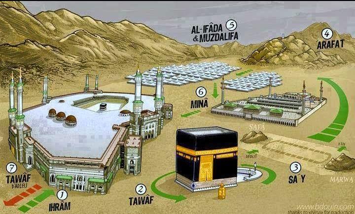 Hikmah Dan Rahsia Ibadat Haji