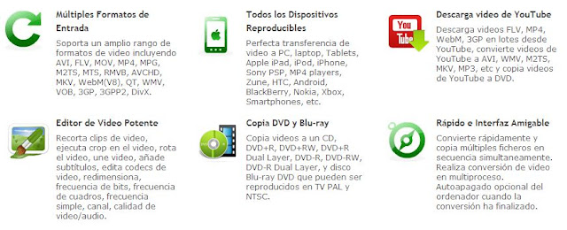 any video converter caracteristicas