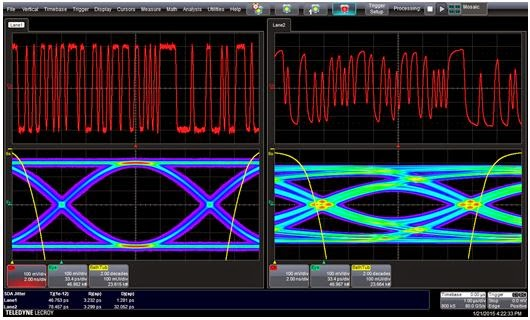 Figure 5: A 5-Gb/s bit stream before an FR4 channel (left) and after the same channel (right)