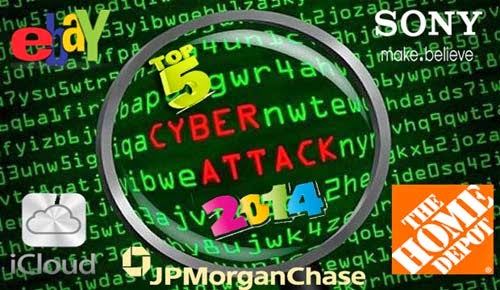 Top Five Cyber Hacks of 2014 List