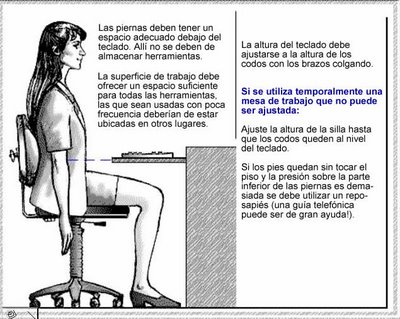 Con las manos en la aguja coser sin perjudicar la salud for Recomendaciones ergonomicas para trabajo en oficina