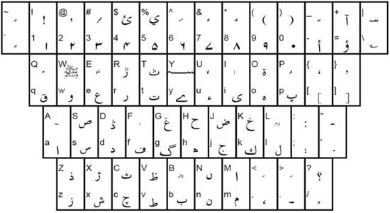 Urdu Phonetic Keyboard Layout