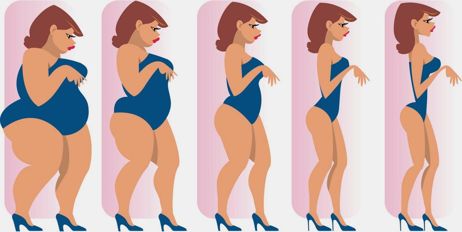 диета как скинуть 10 кг за месяц