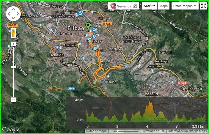 Bilbao - Bolueta