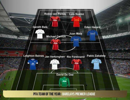Premier league team of the year