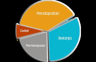 Infografis APBDesa tahun 2019