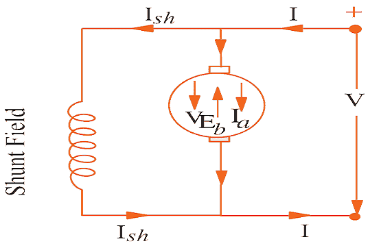 Back Emf And Its Significance In Dc Motor Studyelectrical Online