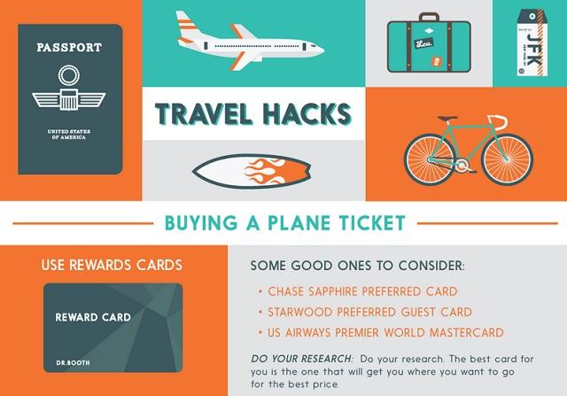 Image: Travel Hacks