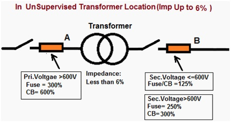 Power engineering transformer over current protection of transformers 600v nec4503a ccuart Images