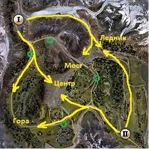 Тактика на Перевале