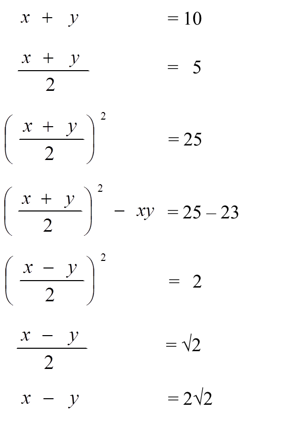 babylonian method Square roots: babylonian's used the method of the mean to solve square roots for example, if the square root of 2 needed to be found, per say, choose x as the first approximation and for another 2/x.