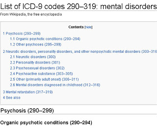 Mental Health Disorder DX