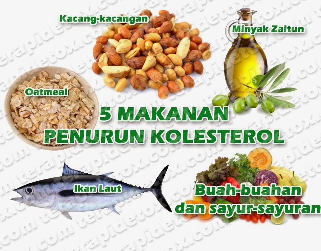 Makanan Alami Menurunkan Kolesterol