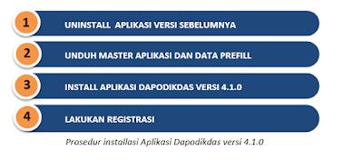 Aplikasi Dapodikdas versi 4.1.0