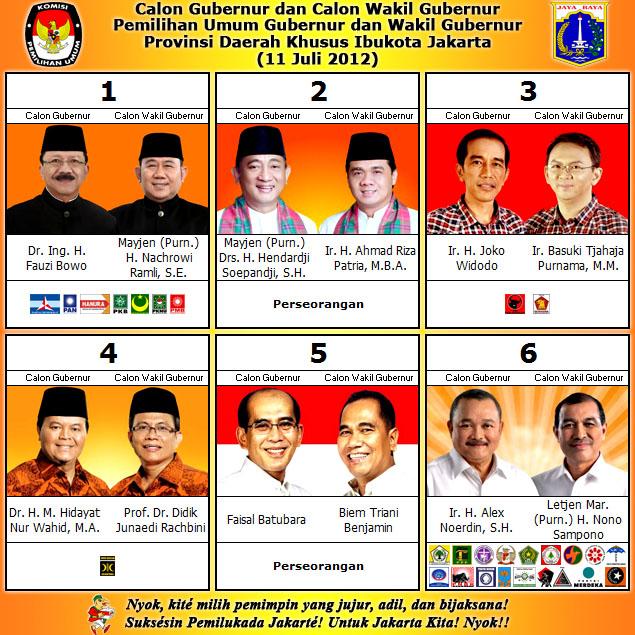 Cagub-Cawagub DKI Jakarta
