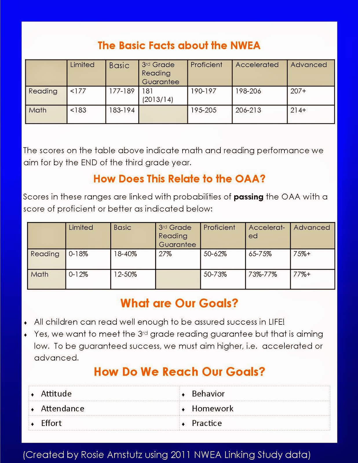 Worksheet Reading Practice 5th Grade worksheet 5th grade reading practice mikyu free nwea test 8th math activities and ranges worksheet