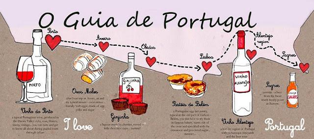 O Guia de Portugal