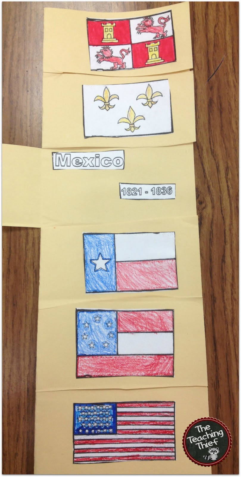 Texas History Classroom Decorations ~ The teaching thief six flags over texas a flip book