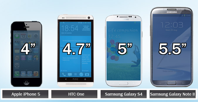 Big-Screen Smartphones Are the Latest Trend