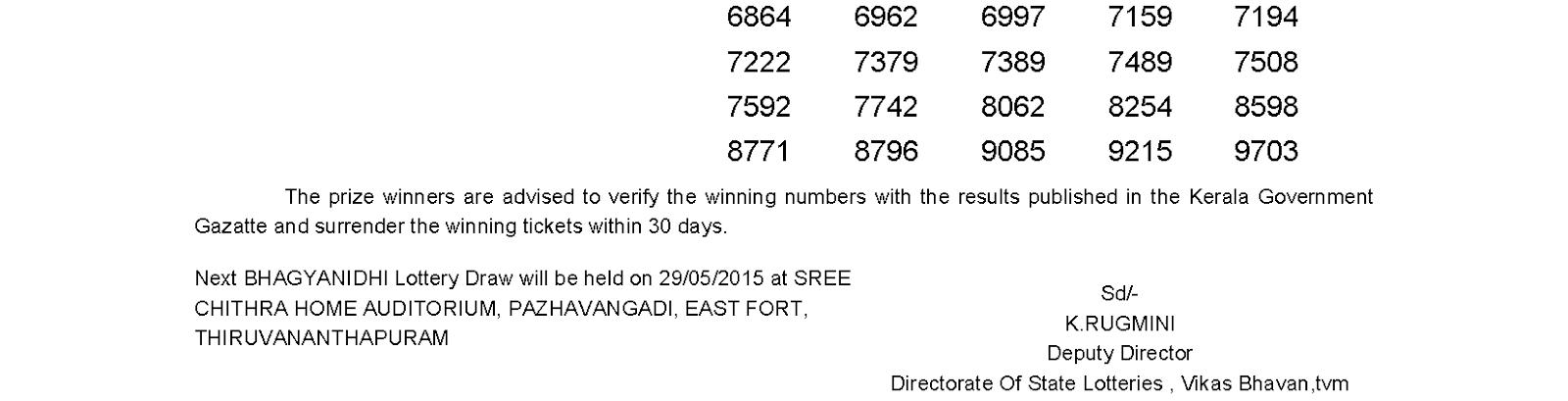 BHAGYANIDHI Lottery BN 189 Result 22-5-2015