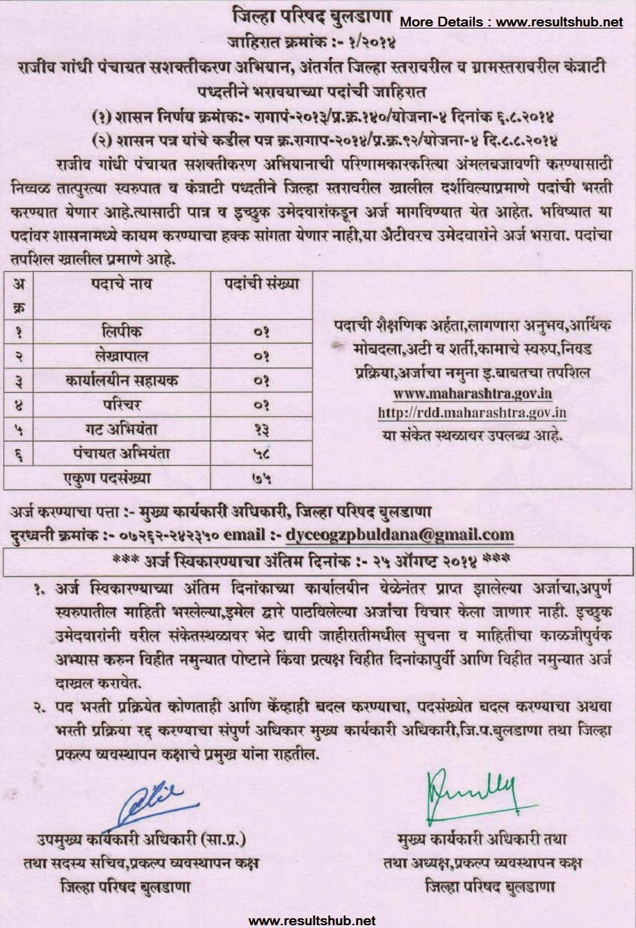 Zilla Parishad Buldhana Recruitment 2014