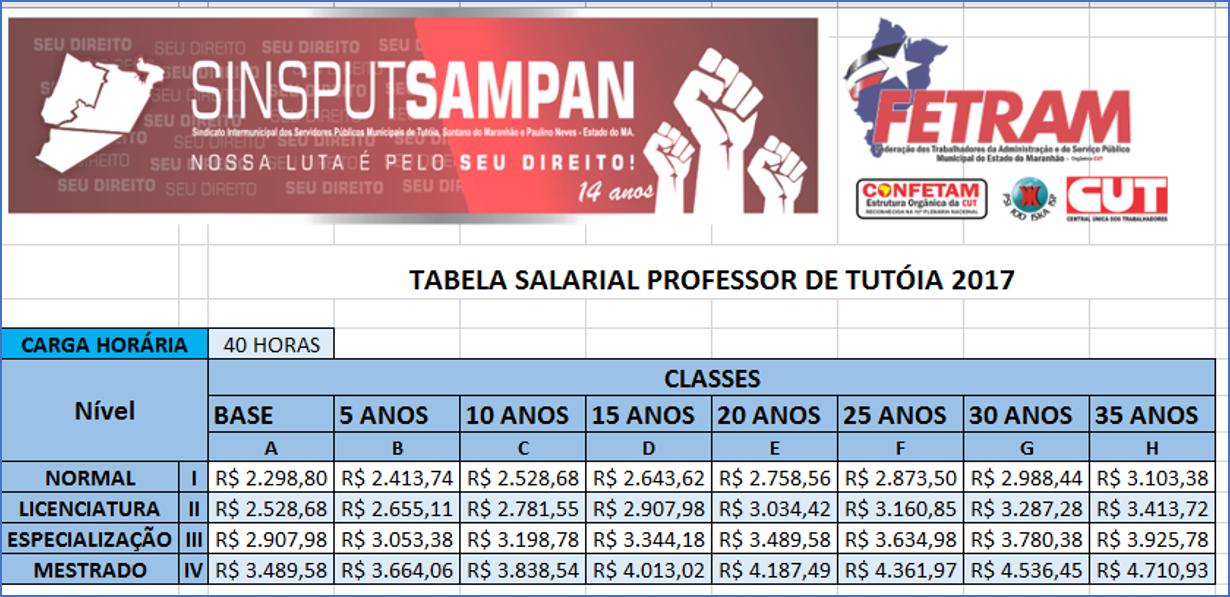 TABELA PROFESSOR TUTÓIA 2017