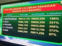 Memteri Besar Selangor, Ahli Dewan Undangan Negeri (DUN), Exco, speaker