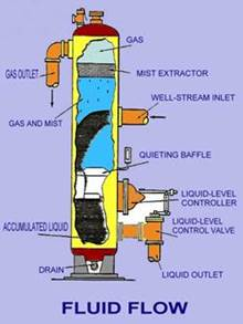 What Is The Inlet Pressure Of Natural Gas