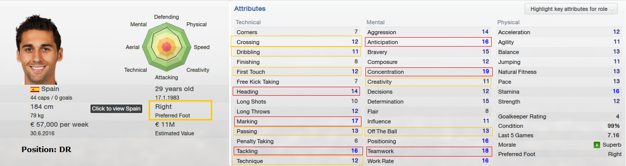 FM13 Alvaro Arbeloa player attributes