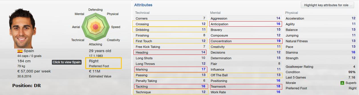 FM13 Alvaro Arbeloa player attributes