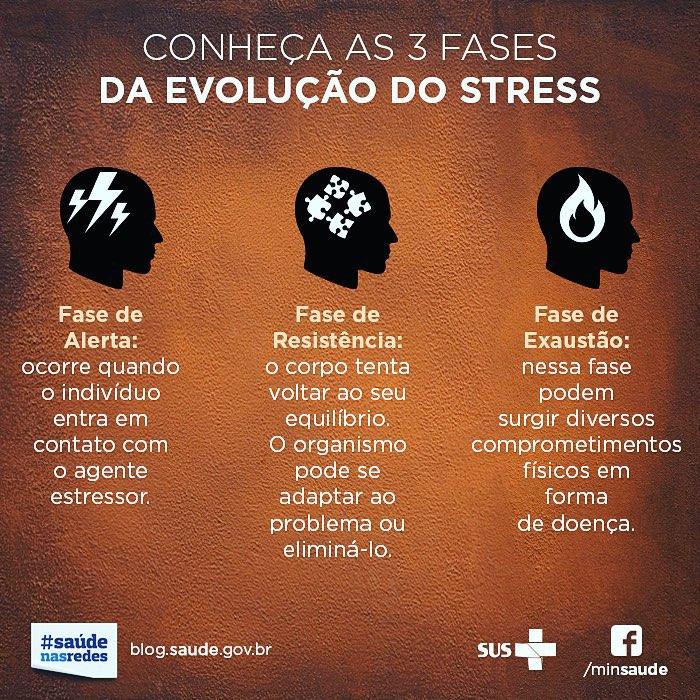 stress%2Bsus%2Bministerio%2Bsaude.jpg
