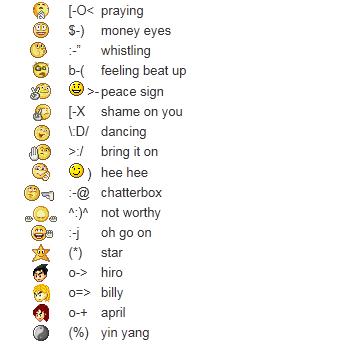 Yahoo messenger 11 new hidden emoticons ~ Cheer Arena | Wallpapers ...: cheerarena.blogspot.com/2012/03/yahoo-messenger-11-new-hiden...