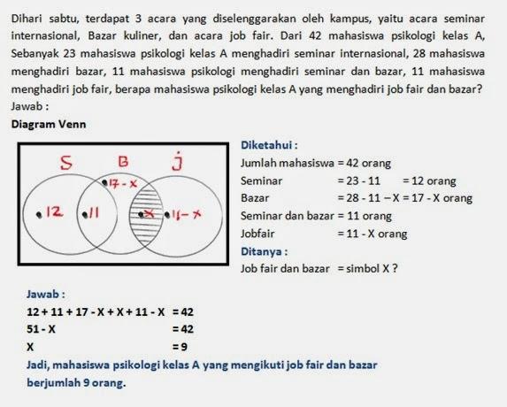 Contoh soal diagram venn selol ink contoh soal diagram venn titato titato titato titato matematika contoh soal himpunan ccuart Image collections