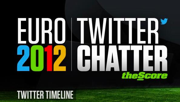 Euro 2012 : Qui a gagné sur Twitter?