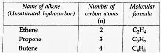 alkanes alkenes essay Alkanes, alkenes and alkynes a hydrocarbon that contains no double bonds is called an alkane essay writing: help & tutorial contemporary math remediation.