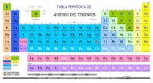Tabla periodica tabla periodica tabla periodica urtaz Images