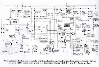 Daihatsu G10, G11, and G11 Turbo Models Wiring Diagrams. | All ... on jawa wiring diagram, morris minor wiring diagram, dodge truck wiring diagram, peterbilt trucks wiring diagram, grumman llv wiring diagram, mgb wiring diagram, chrysler dodge wiring diagram, corvette wiring diagram, avanti wiring diagram, willys wiring diagram, merkur wiring diagram, puch wiring diagram, volkswagen wiring diagram, lexus wiring diagram, international truck wiring diagram, bomag wiring diagram, can am wiring diagram, acura wiring diagram, karmann ghia wiring diagram,