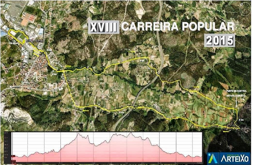 Xviii carreira popular concello de arteixo for Piscina municipal arteixo