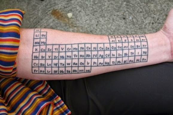 Juggaar Hack Your Life Tattoos Of The Science Obsessed