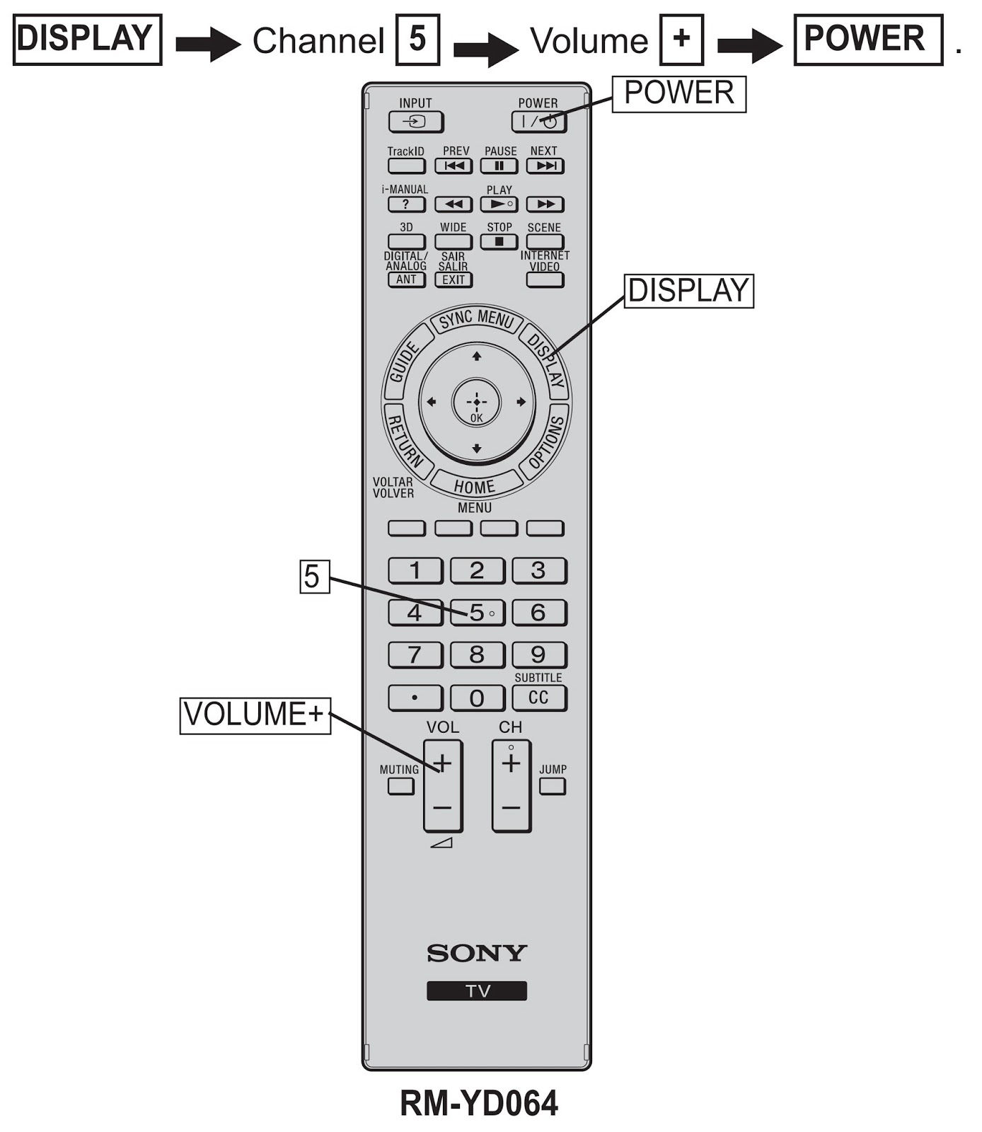 sony bravia remote how to go to foxtel