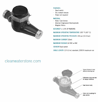 3/4 Pulse Water Meter 1 G/P(8-Mrdb-1)