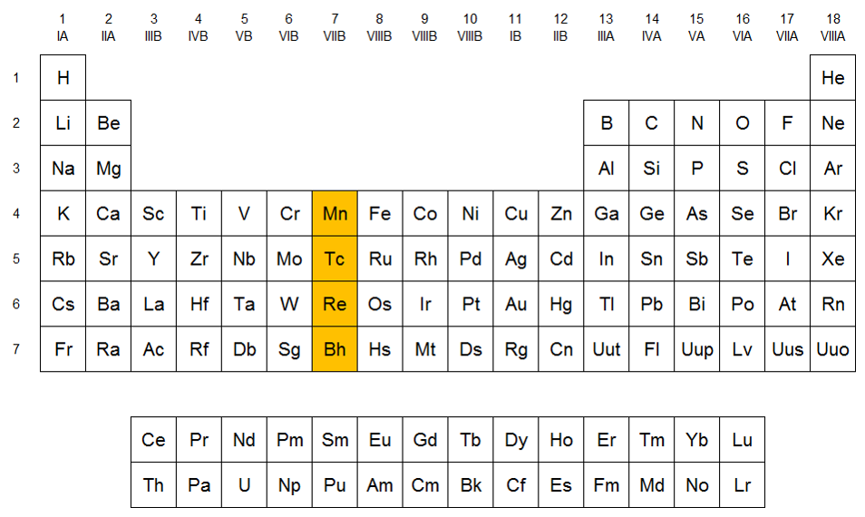 Qumicas familia del manganeso localizacin del grupo del manganeso en la tabla peridica urtaz Image collections