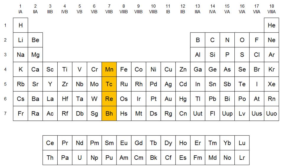 Qumicas familia del manganeso localizacin del grupo del manganeso en la tabla peridica urtaz Images