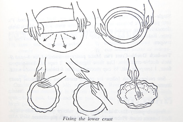 Andy Warhol's Pie Crust Illustration from Amy Vanderbilt's Complete Cookbook