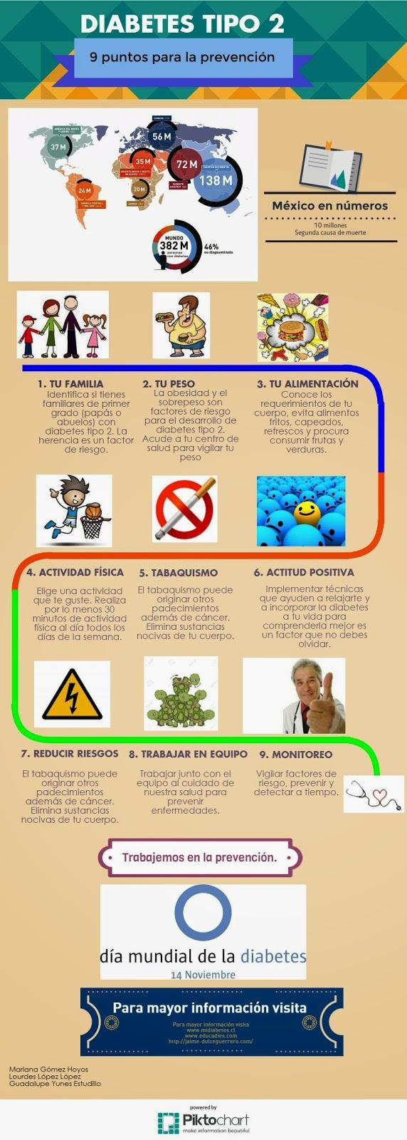 Hoy para ustedes: el uso de las redes sociales y las infografías en la prevención