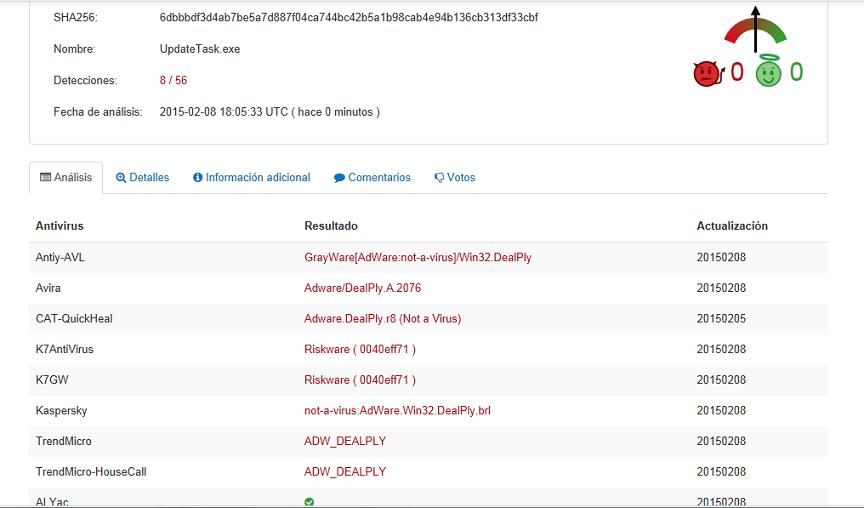 Resultados en VirusTotal: 8 detecciones