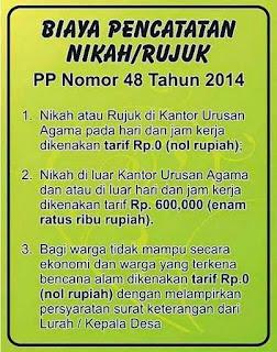Biaya Nikah Di KUA